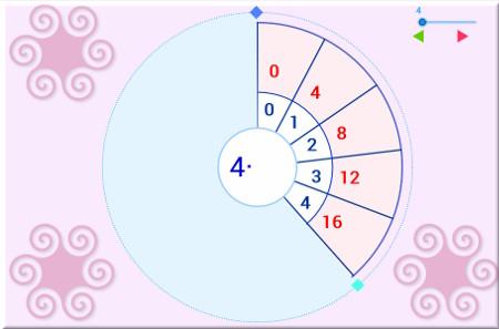 tabelline in cerchio