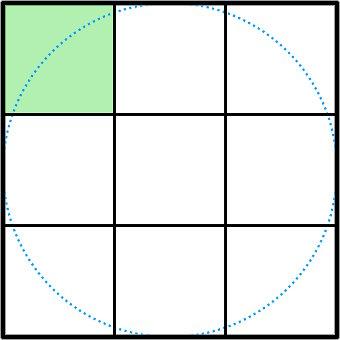 area cerchio