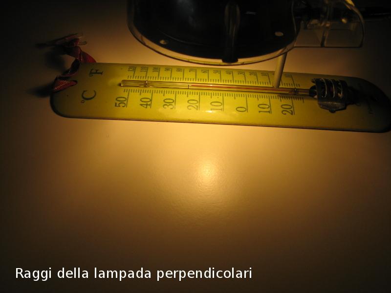 raggi perpendicolari